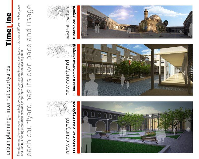 חצרות פנימיות בתכנון עירוני