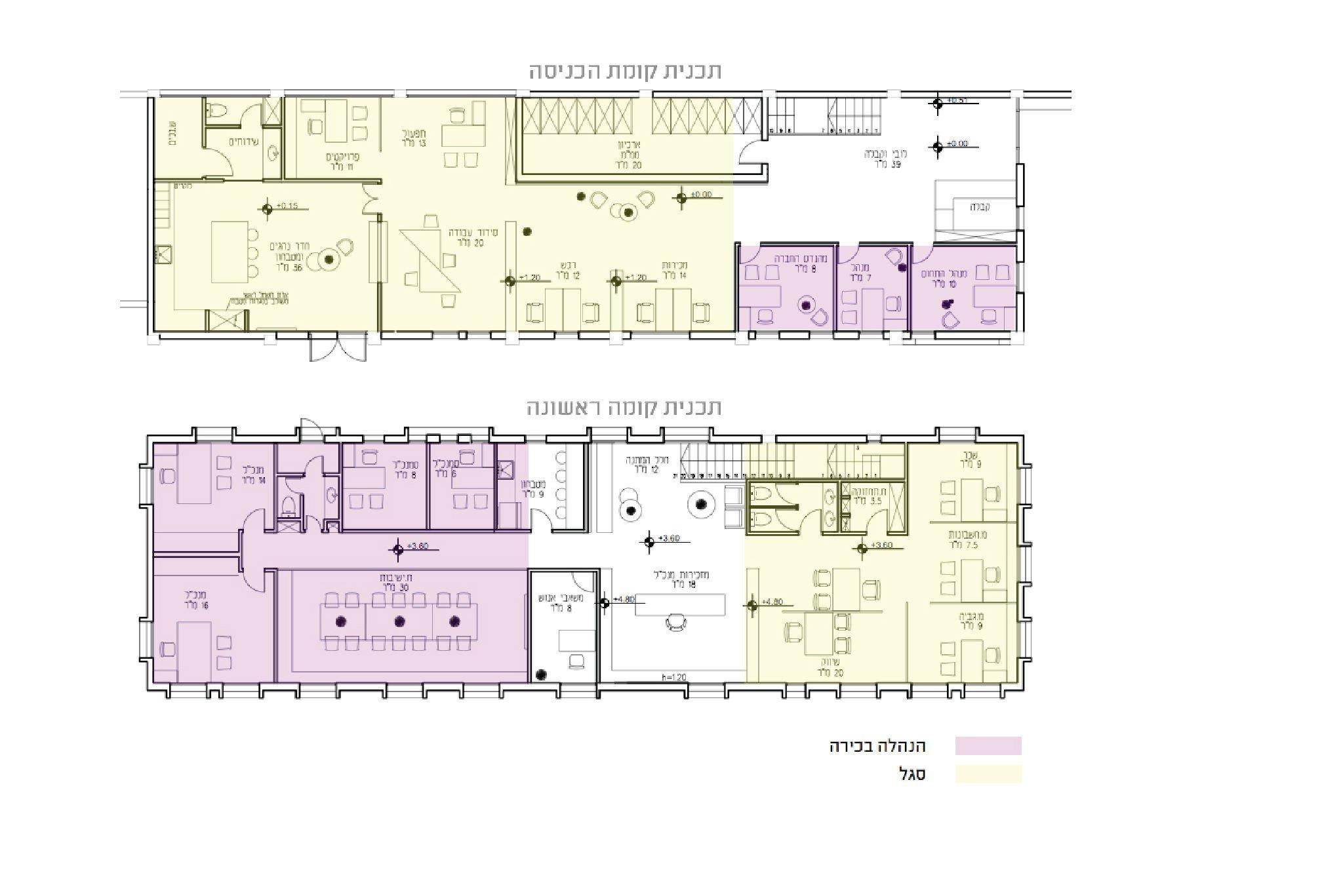 תכנית אדריכלית- מבנה משרדים- סגל והנהלה בכירה