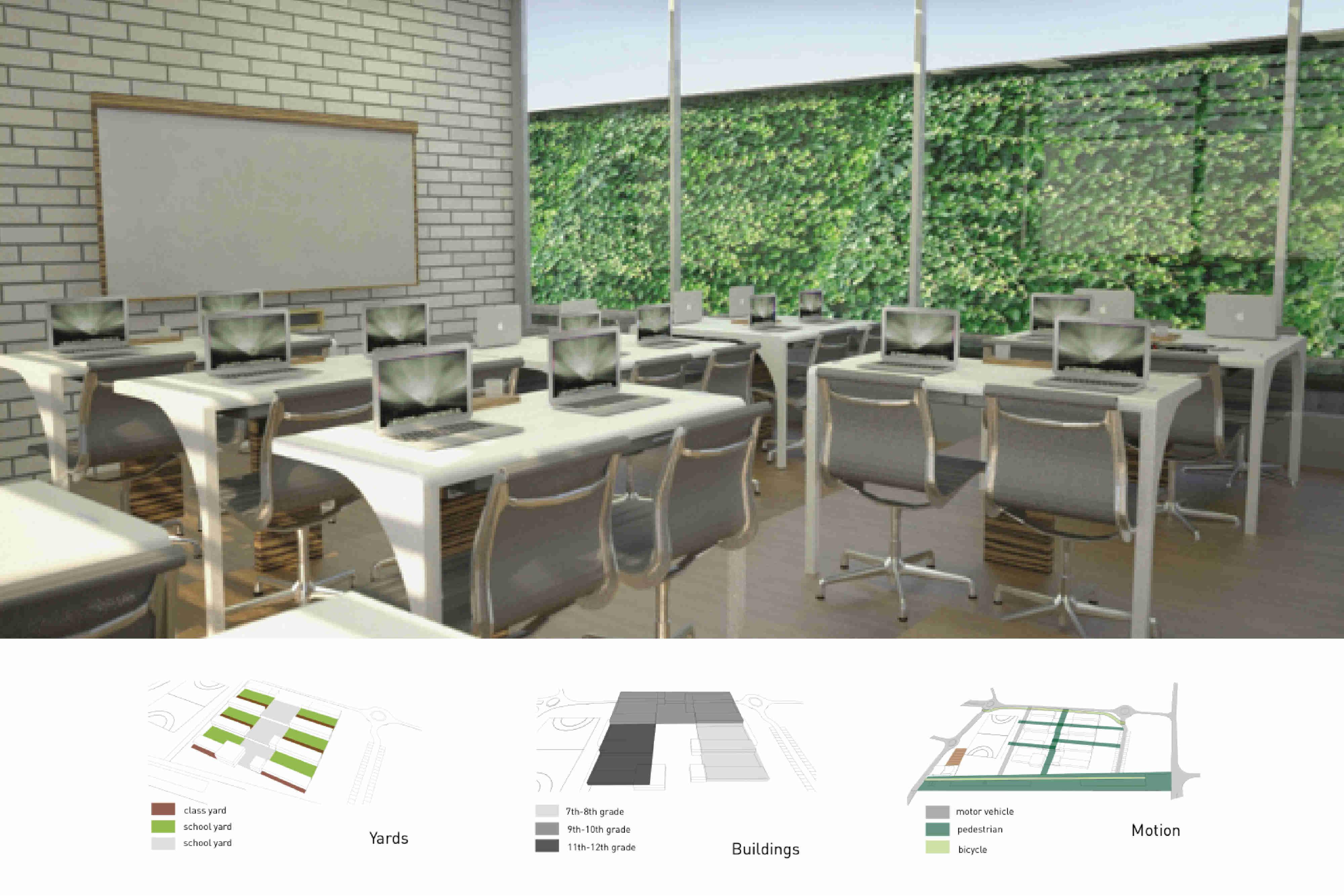 סכמות תכנוניות ותכנון כיתה