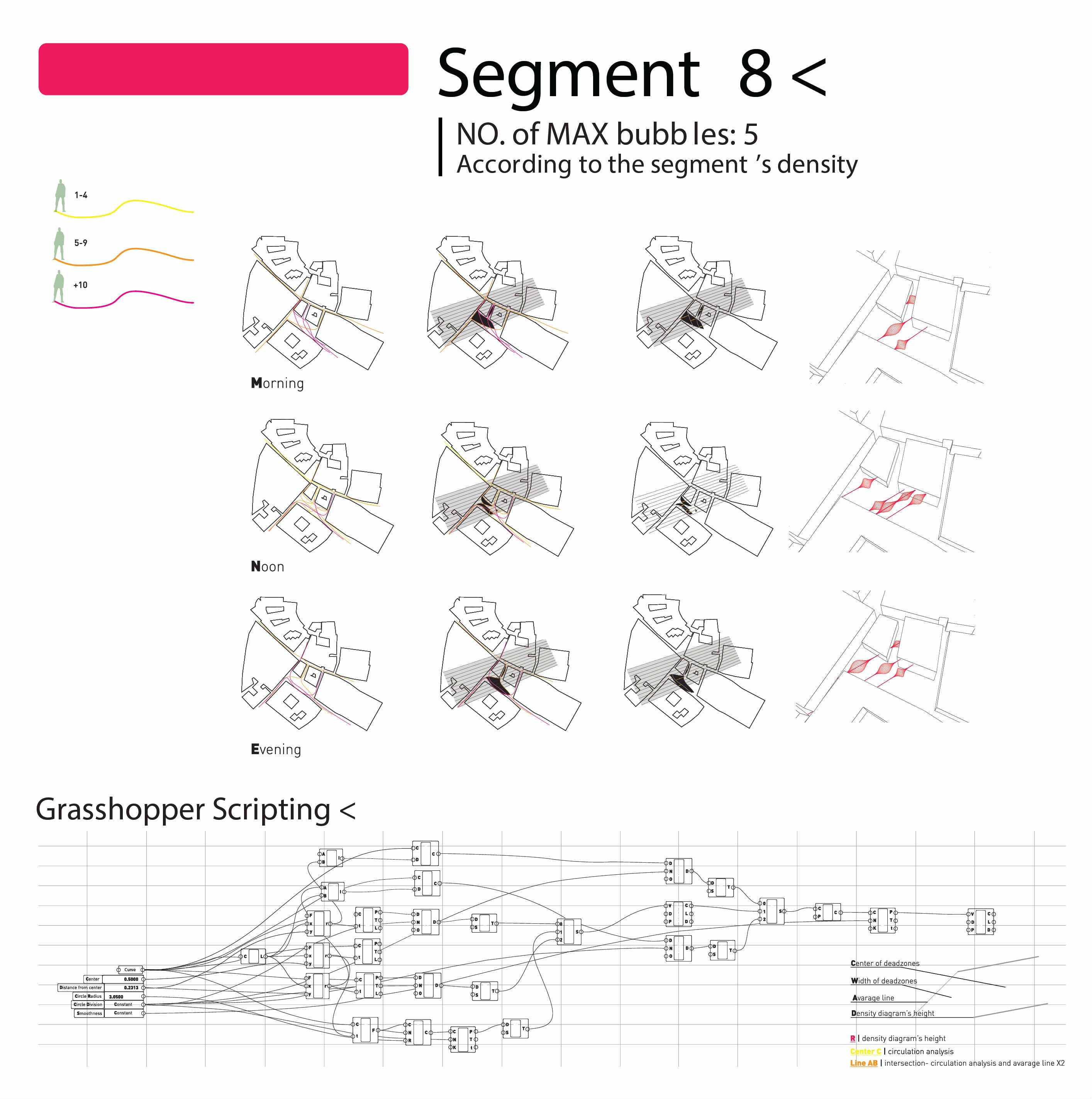 ניתוח סגמנט אחד ויצירת סקריפט בגראסהופר